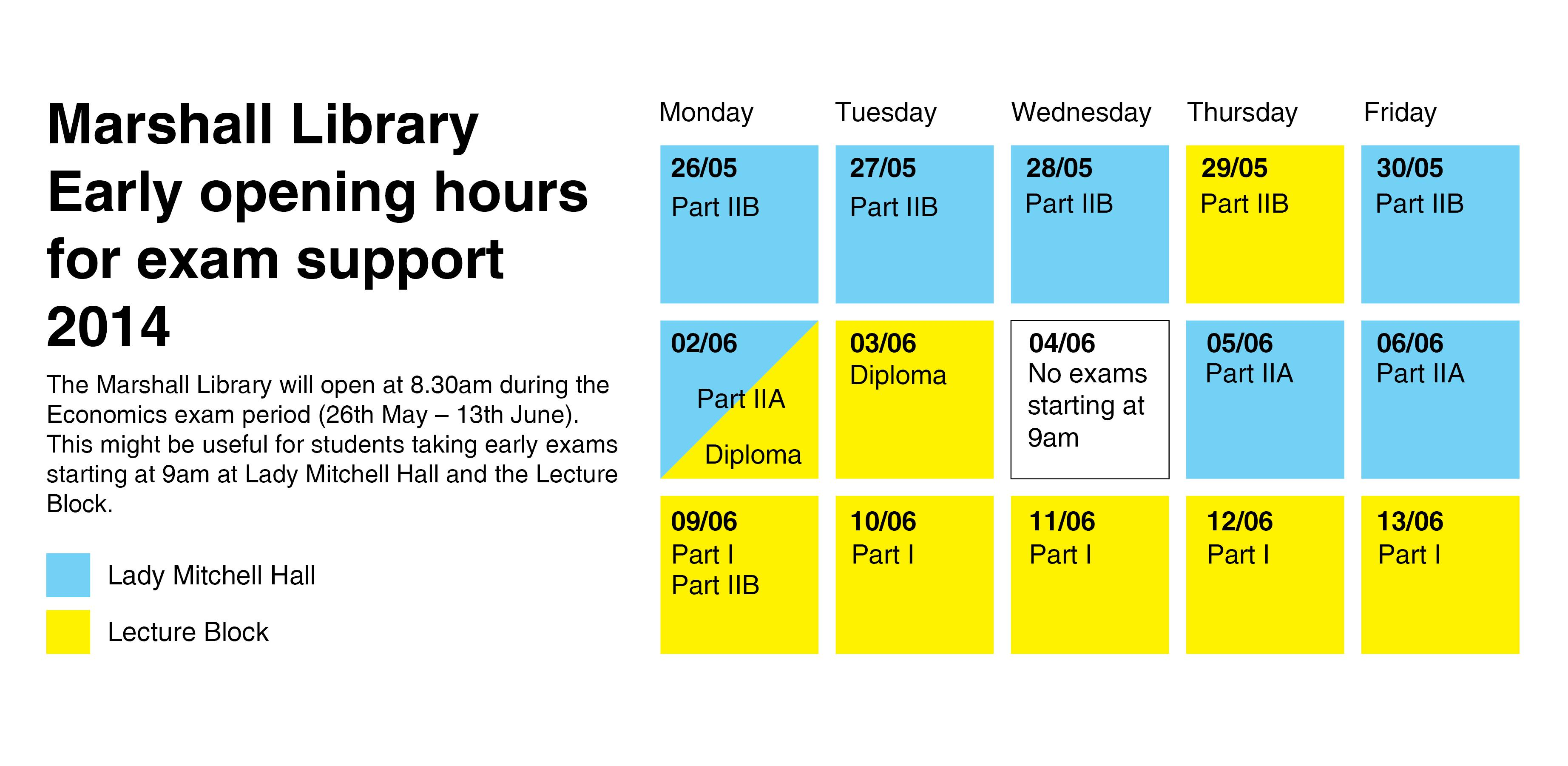 Exam Support - opening Mon-Fri: 8:30 between 26 May 2014 and 13 June 2014