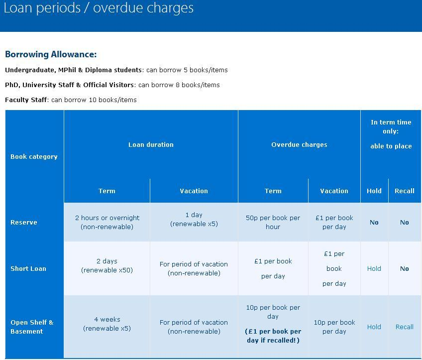 Significant changes ahead: borrowing after 7 October 2014