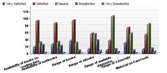 Library Survey 2014: winners!